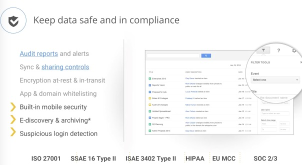 LIst of keeping data saft and HIPAA compliant