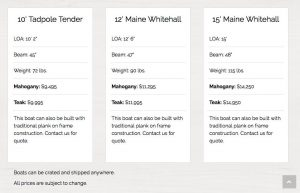 Pricing tables of Maine Whitehall boats